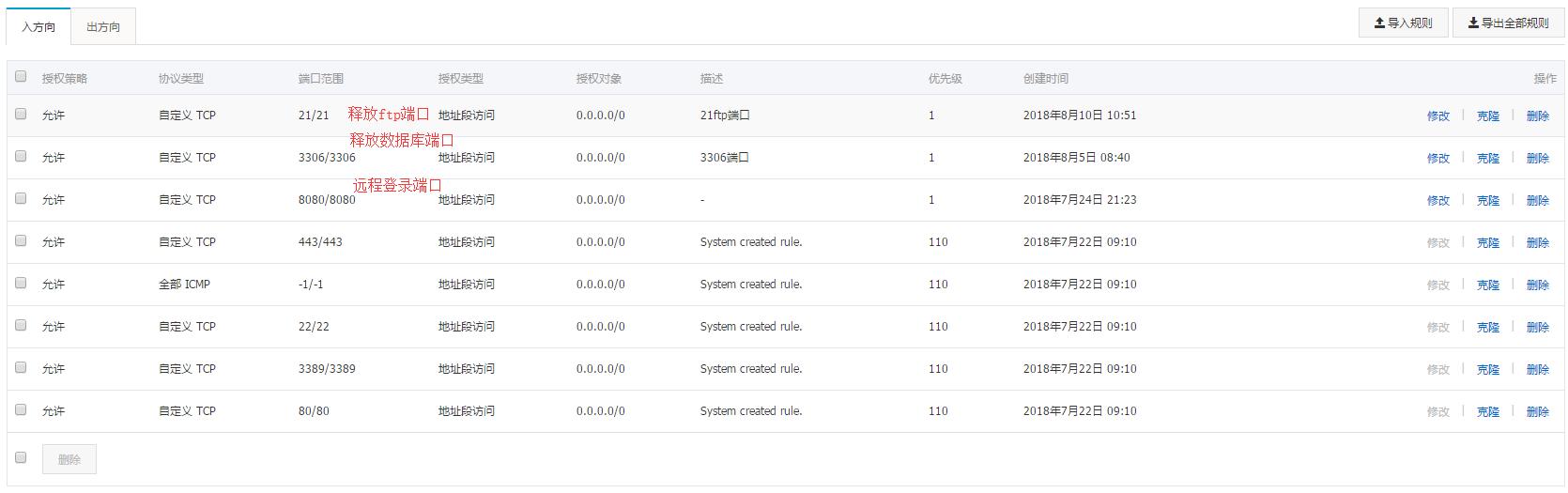ECS Windows 2012如何修改远程桌面端口