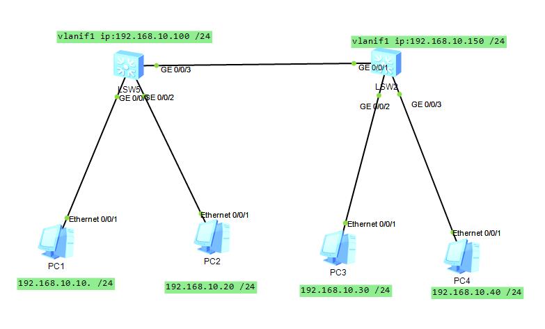 华为交换机初始配置和TELNET远程登录方法